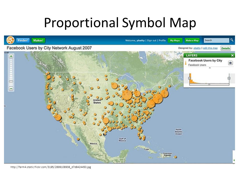 Different Types of Maps - ppt video online download