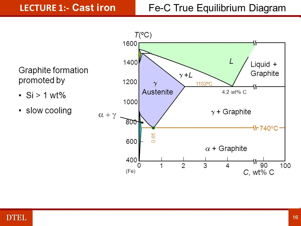 Teaching innovation entrepreneurial global ppt video online fe c true equilibrium diagram ccuart Image collections