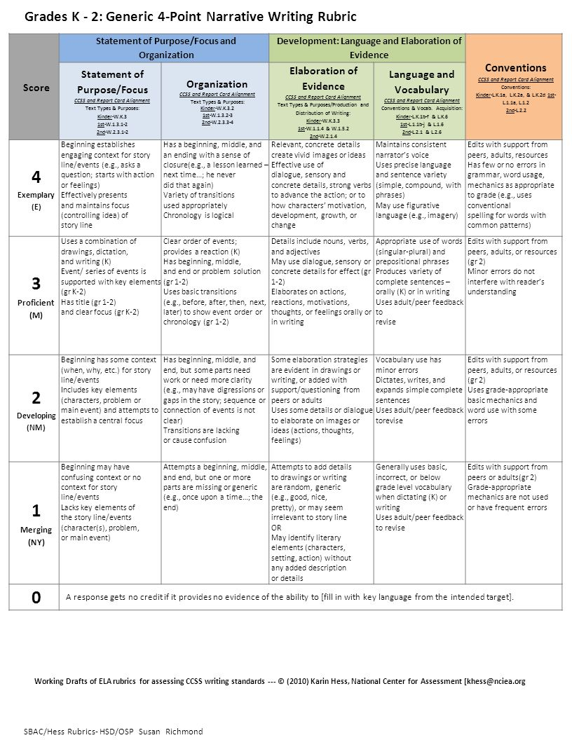 7th grade 4 point expository writing rubric