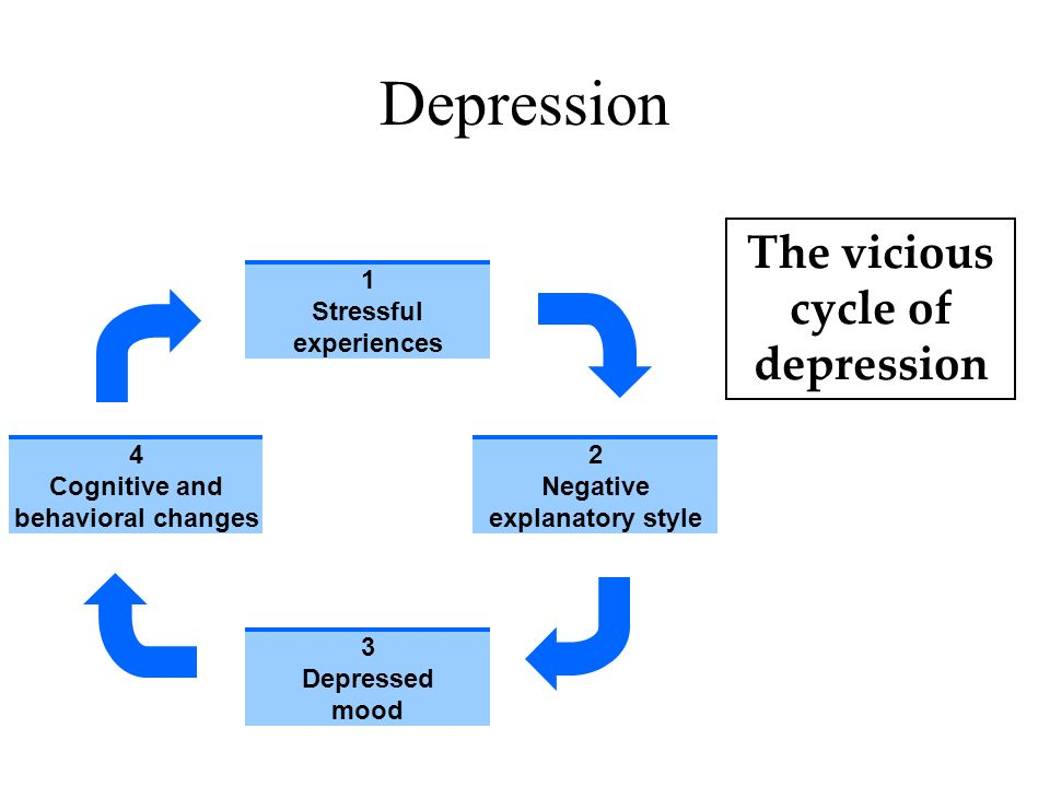 mental skills research paper the vicious Researchers analyzed 429 crimes committed by 143 offenders with three major types of mental illness and found that 3 percent of their crimes were directly related to symptoms of major depression, 4 percent to symptoms of schizophrenia disorders and 10 percent to symptoms of bipolar disorder.
