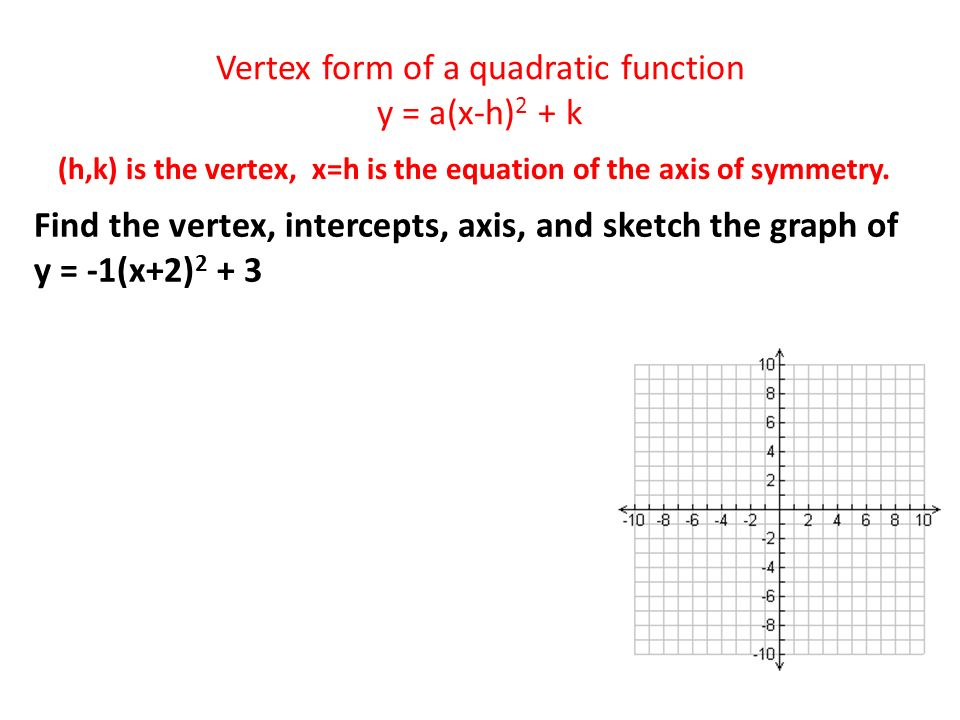 Vertex form of a quadratic function y = a(x-h)2 + k