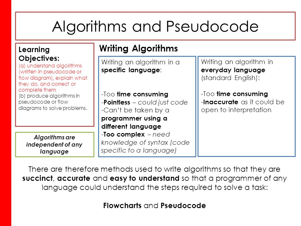 Algorithms and Pseudocode - ppt video online download