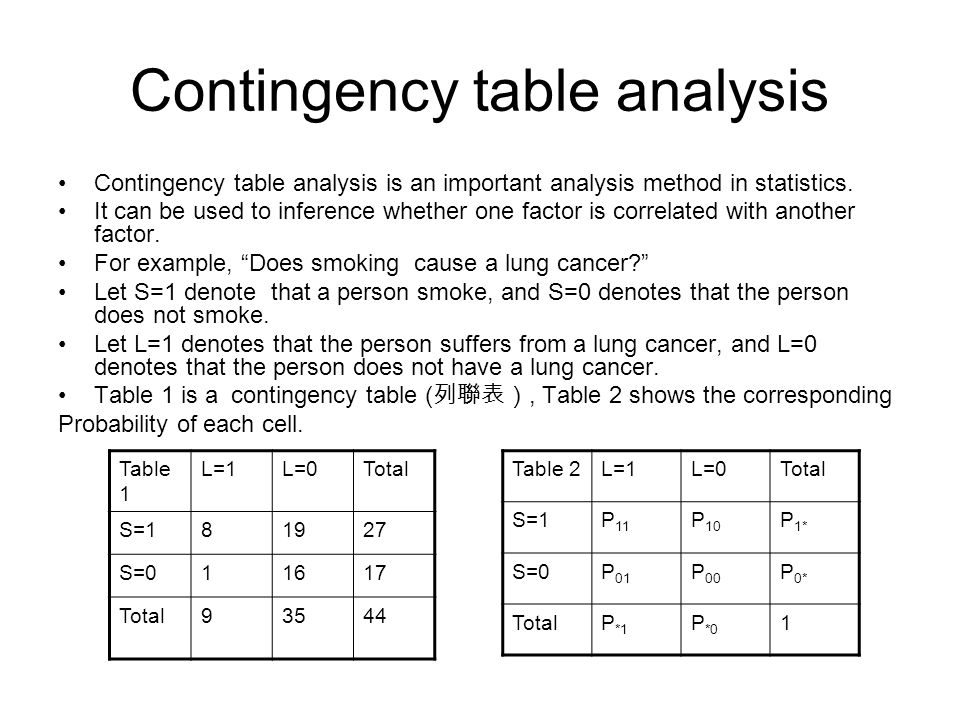 Contingency Table Analysis Ppt Video Online Download