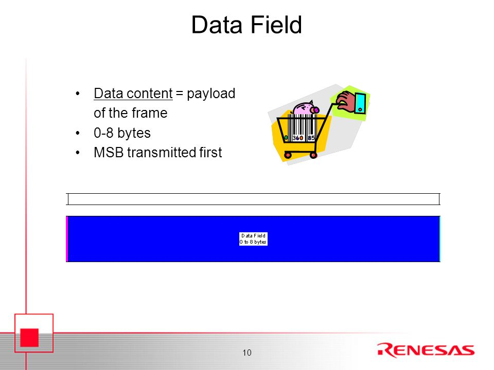 Data Field Data content = payload of the frame 0-8 bytes