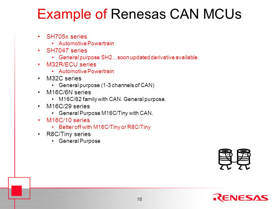 Example of Renesas CAN MCUs