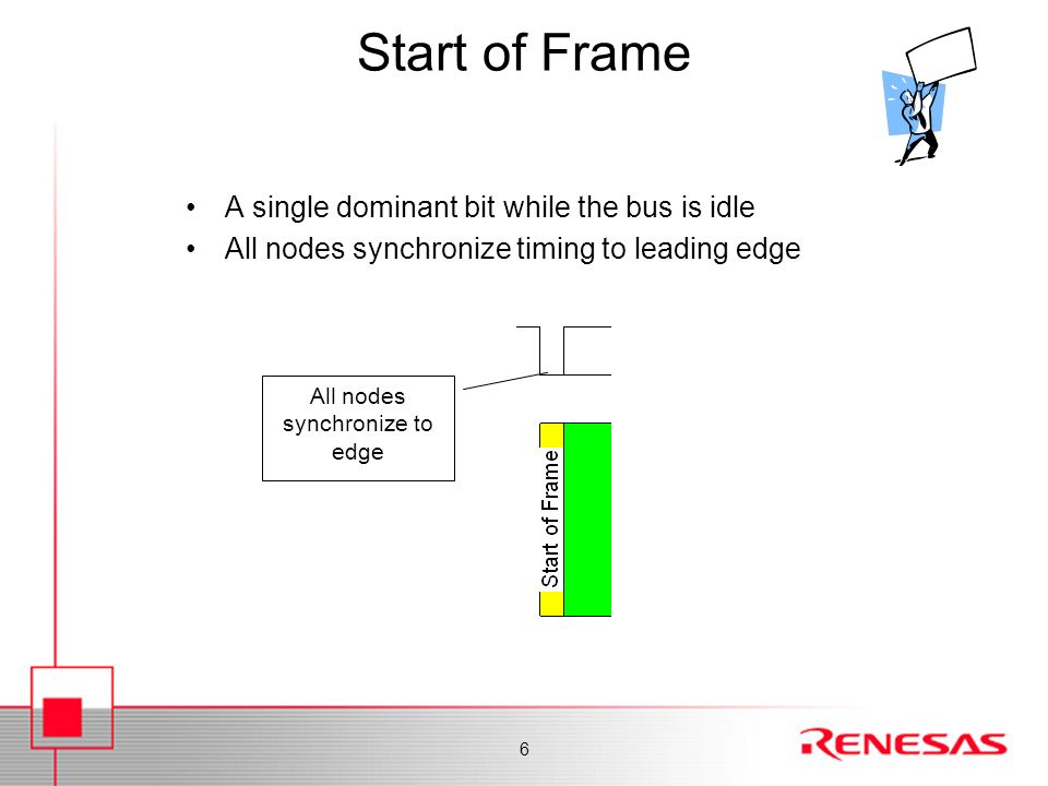 All nodes synchronize to edge
