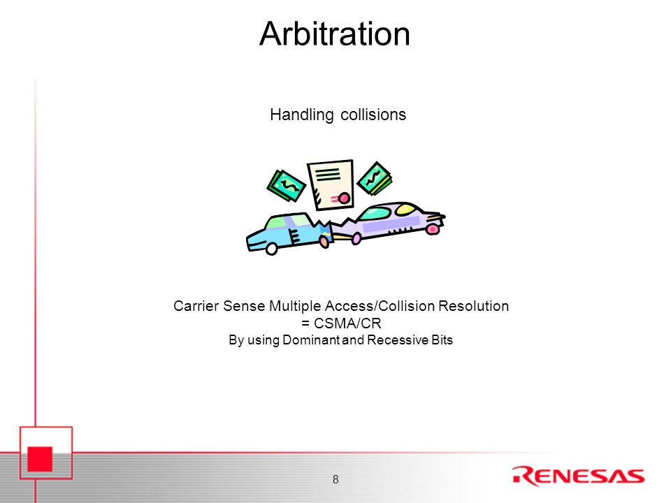Arbitration Handling collisions. Carrier Sense Multiple Access/Collision Resolution. = CSMA/CR. By using Dominant and Recessive Bits.