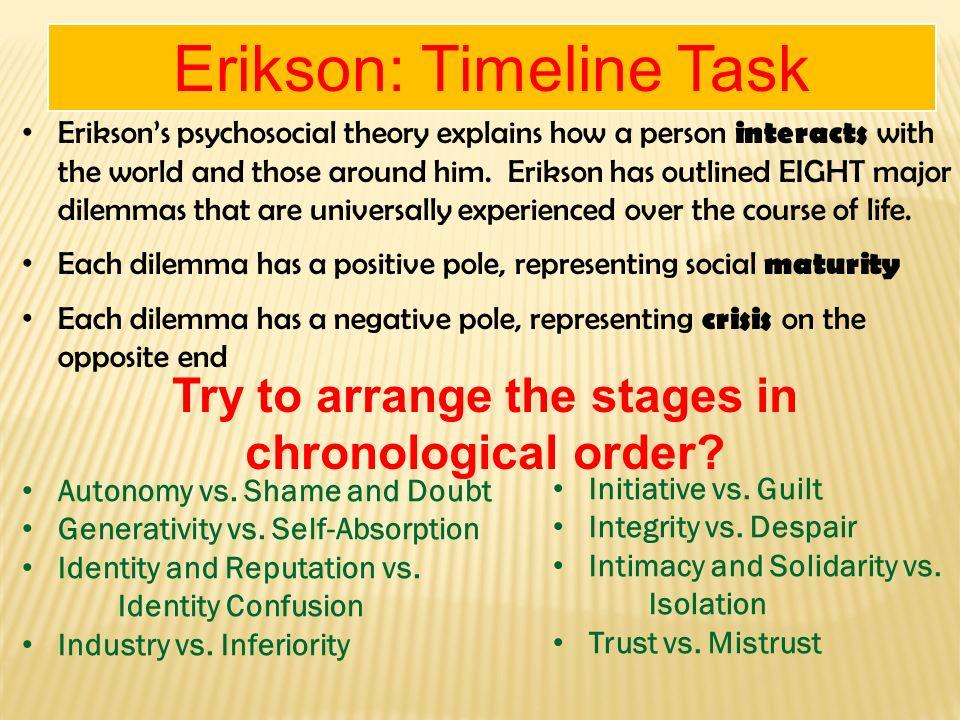Today S Agenda Erikson Timeline Task Erikson Revealed Ppt Video