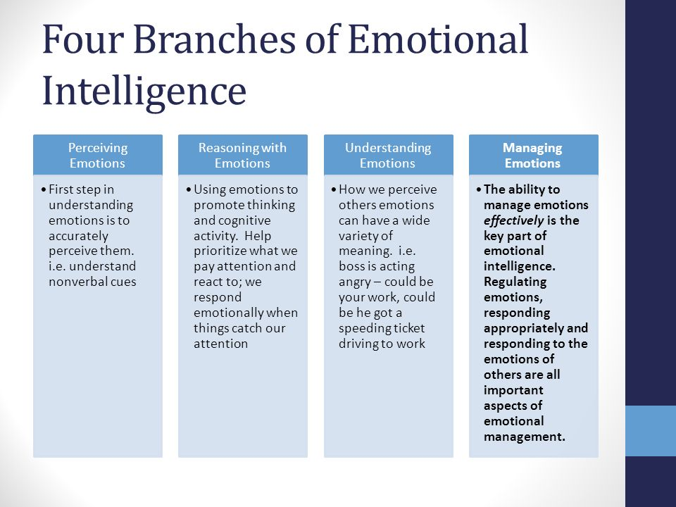 toward effective emotional intelligence simulation essay With our dissertation or top essay writing not only will your essay or dissertation show your commitment to  superioressaypaperscom is waiting for you.