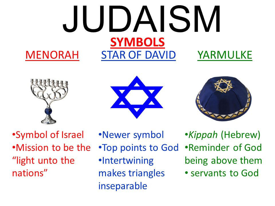Judaism Ppt Download