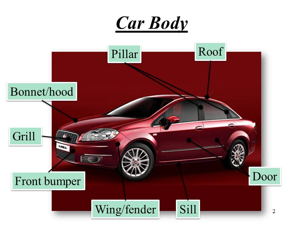 Car Description Outside Parts Ppt Download