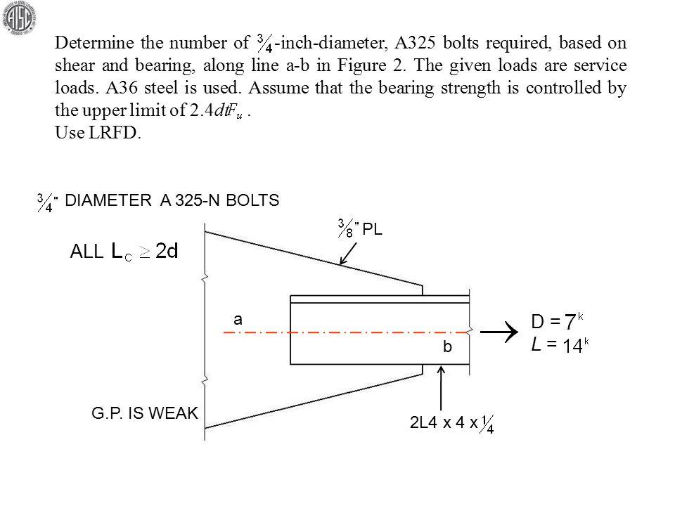 a) (b) A325-N or A325-X or A490-N A490-X Shear plane - ppt video