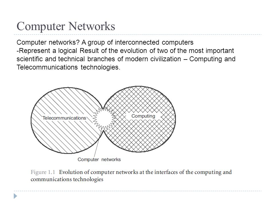 Lecture 1 Facts Of Network Technologies Developments Ppt Download