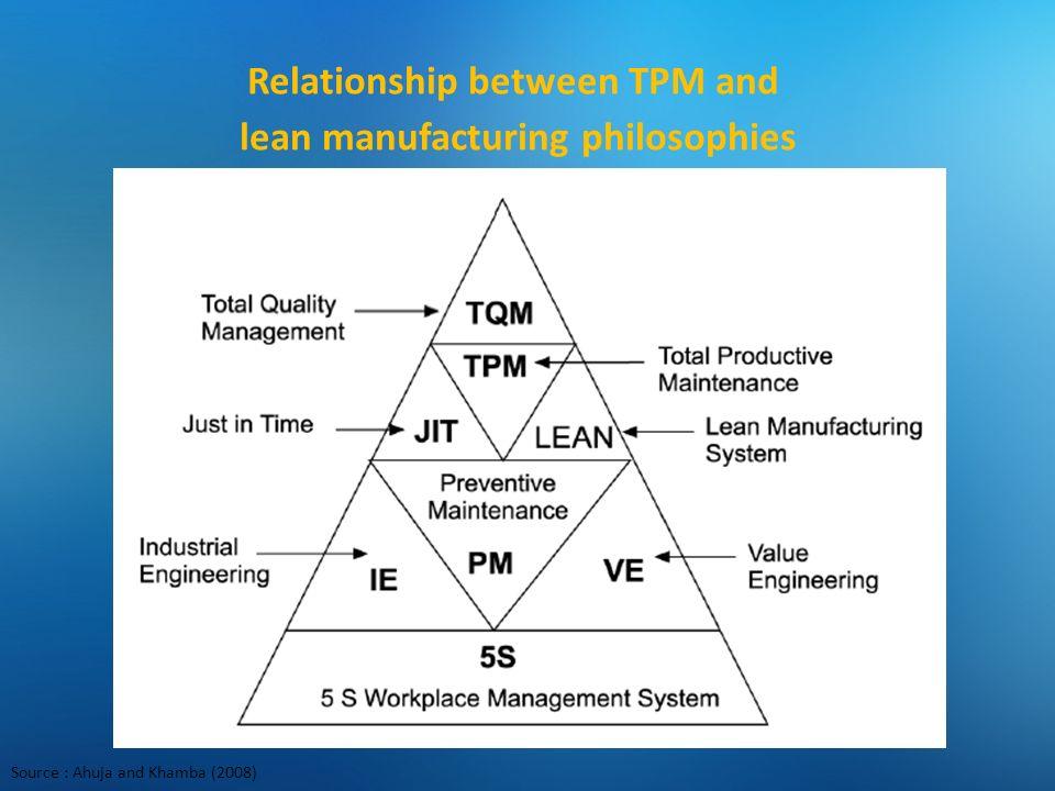 10 total productive maintenance tpm zulfa fitri ikatrinasari dr
