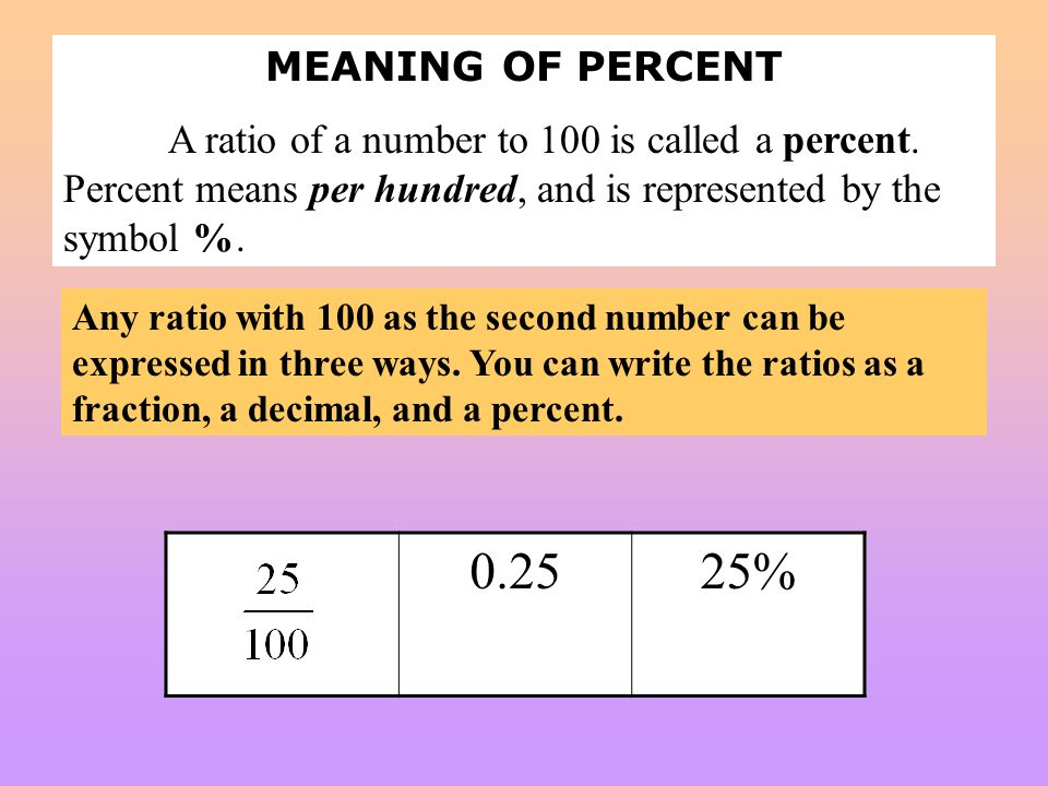 Meaning Of Percent A Ratio Of A Number To 100 Is Called A Percent