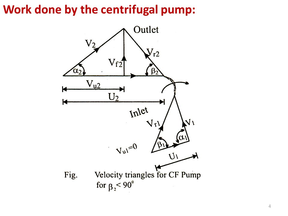 Turbomachines Chapter 6 Centrifugal Pumps Ppt Video Online Download