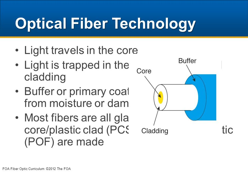 influences of fiber optics In optics, dispersion is the phenomenon in which the phase velocity of a wave depends on its frequency media having this common property may be termed dispersive mediasometimes the term chromatic dispersion is used for specificity although the term is used in the field of optics to describe light and other electromagnetic waves, dispersion in the same sense can apply to any sort of wave.
