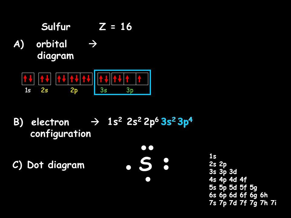Orbital Diagram For Sulfur Trusted Wiring Diagrams