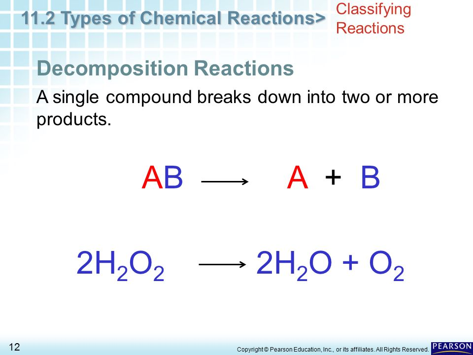 Chapter 11 Chemical Reactions 11 2 Types Of Chemical Reactions Ppt