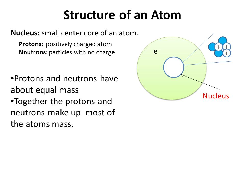 Chapter 3 elements and the periodic table ppt download structure of an atom protons and neutrons have about equal mass urtaz Choice Image
