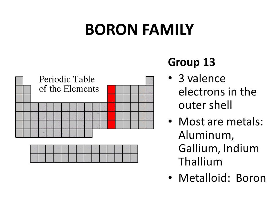 Chapter 3 elements and the periodic table ppt download 38 boron urtaz Choice Image