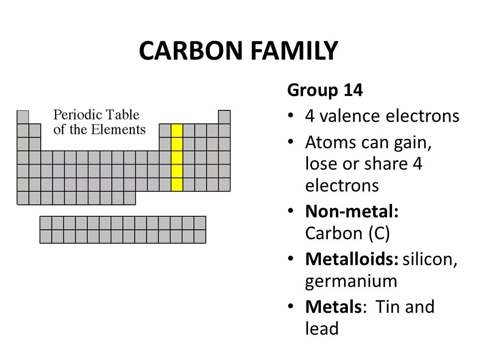 Chapter 3 Elements And The Periodic Table Ppt Download