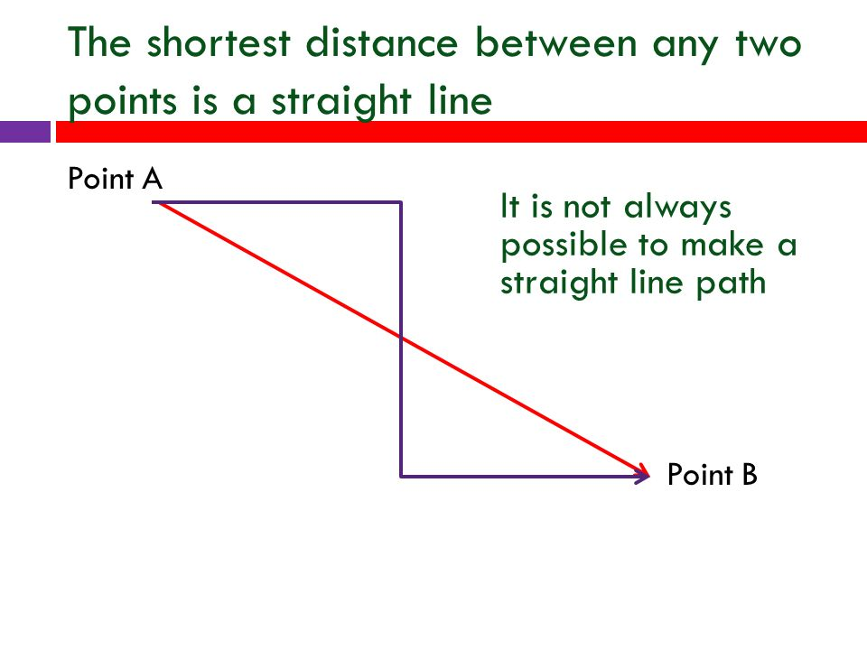 The Shortest Distance Between Any Two Points Is A Straight Line