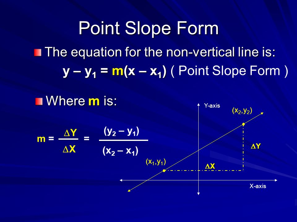 point slope form vertical line  Write and Graph Equations of Lines - ppt download