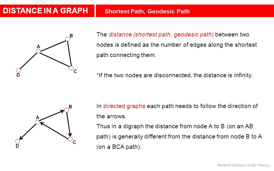 Class 2: Graph Theory IST ppt download
