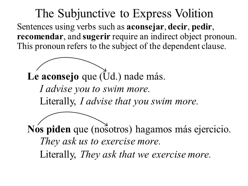 The Subjunctive to Express Volition