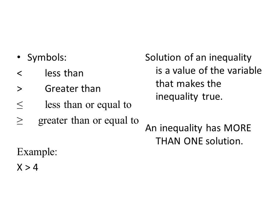 Inequalities Ppt Video Online Download