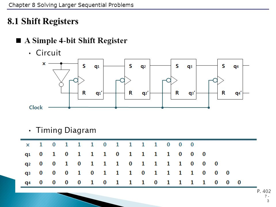 chapter 8 solving larger sequential problems ppt video online 8-bit shift register with lcd 8 1 shift registers a simple 4 bit shift register circuit