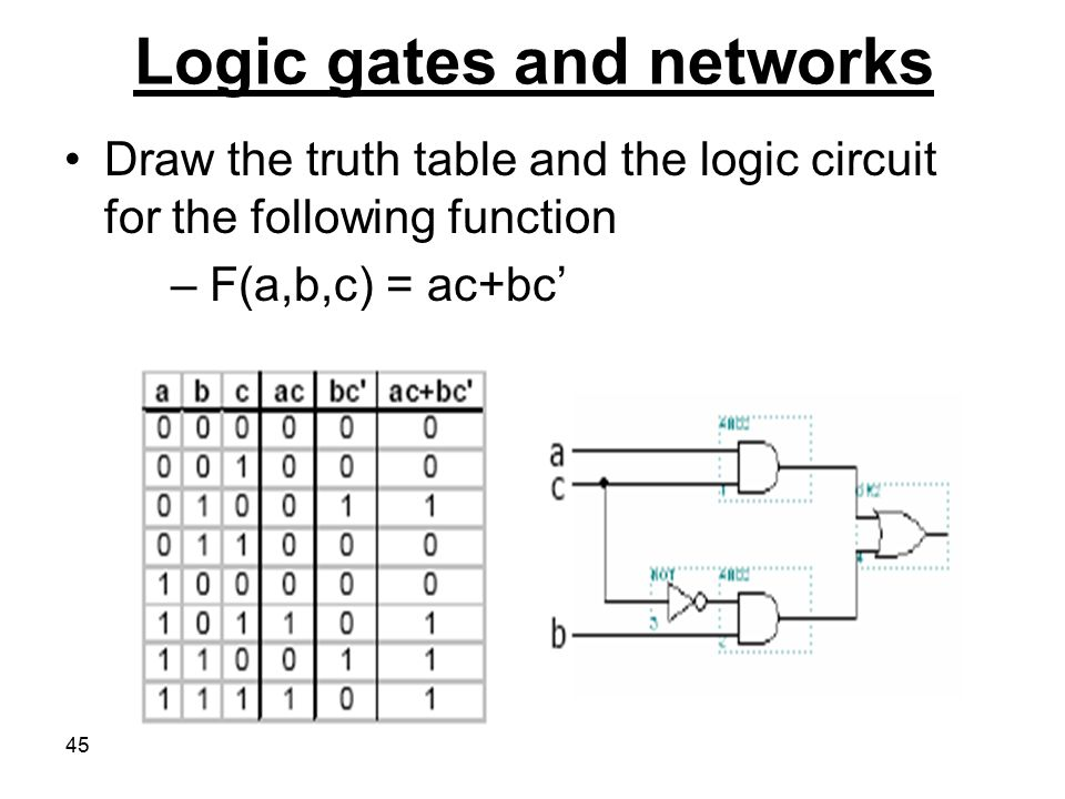 Miraculous Fundamentals Of Digital Logic And Microcomputer Design Ppt Download Wiring Digital Resources Indicompassionincorg