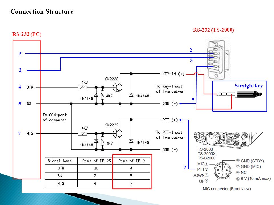 N1MM CW & RIG control interface - ppt video online download