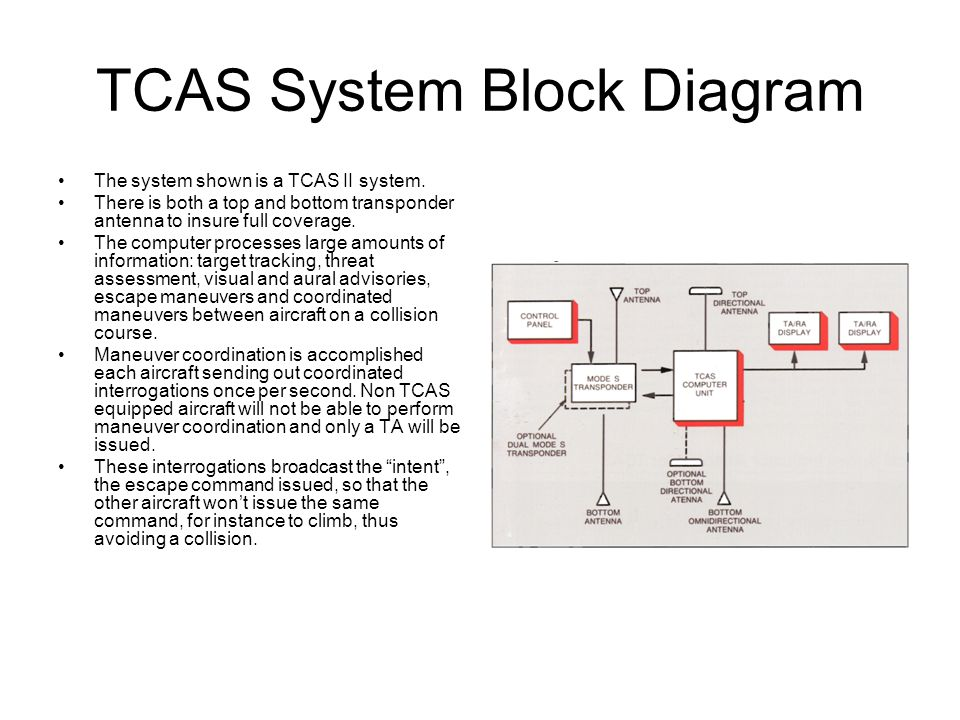 traffic alert and collision avoidance system tcas ppt video online rh slideplayer com
