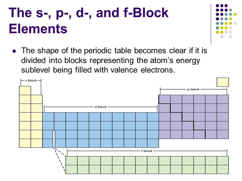 Periodic Table And Periodic Law Ppt Video Online Download