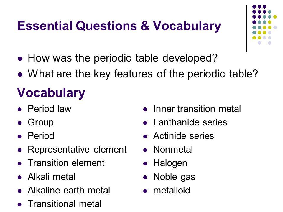essential questions vocabulary