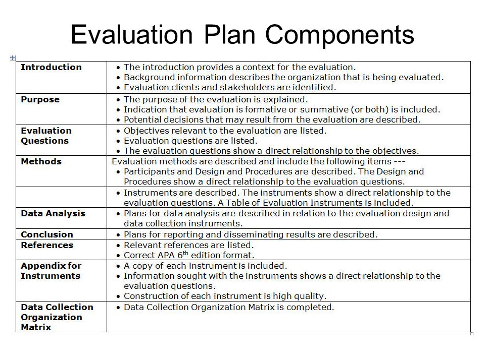 Evaluation Plan | Wimba Session Two Program Evaluation Project Ppt Video Online Download