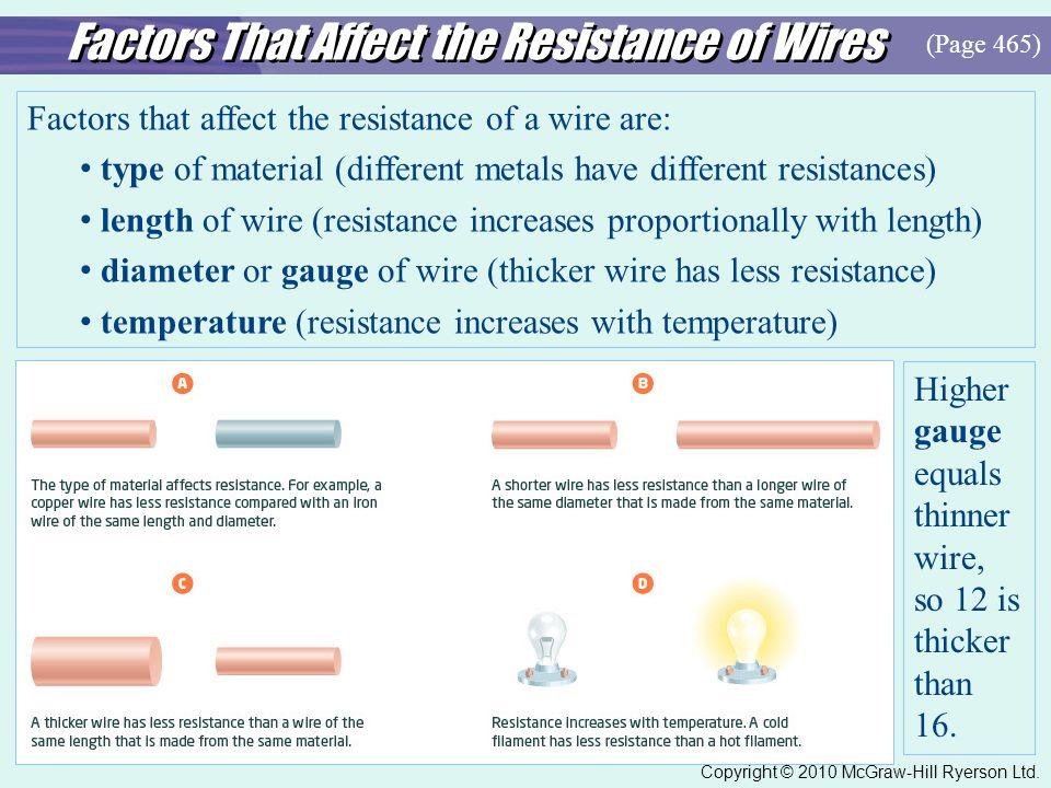 8 Gauge Wire Resistance - WIRE Center •