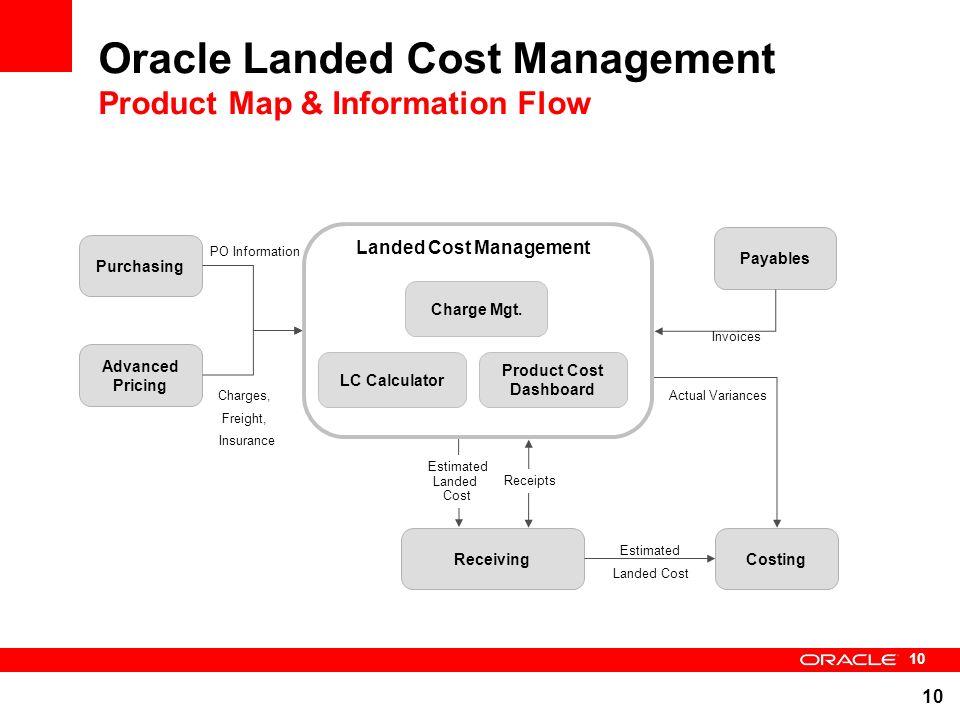 landed cost management update