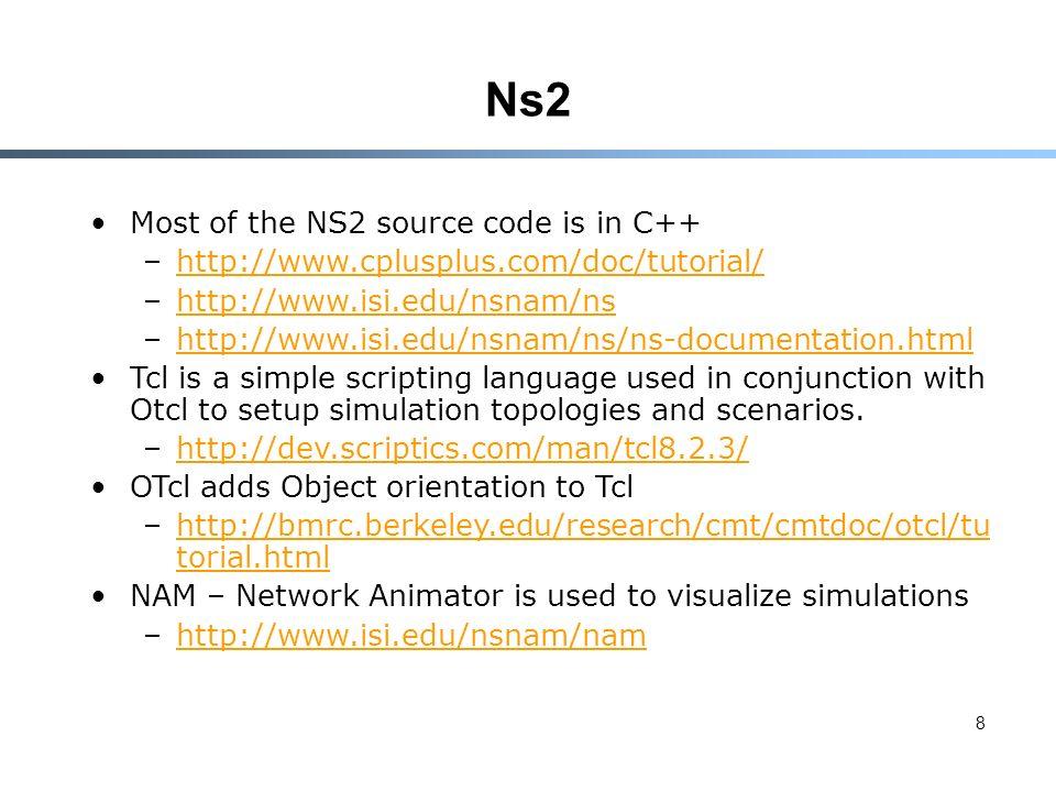 Ns2 Codes