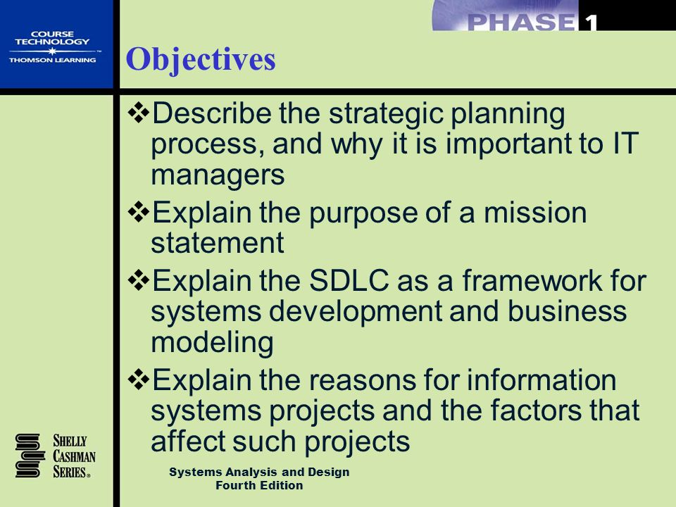 explain strategy management process Transcript of 6 steps to the strategic management process & how they apply to the wolf den 6 steps to the strategic management process step 1: identifying the organization's current mission, goals, and strategies step 6: evaluating results it is important for a business to have a mission-a statement of its purpose.