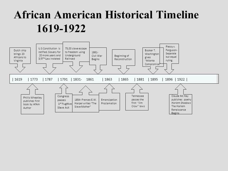 african american music history timeline originalpeopleorg - 960×720