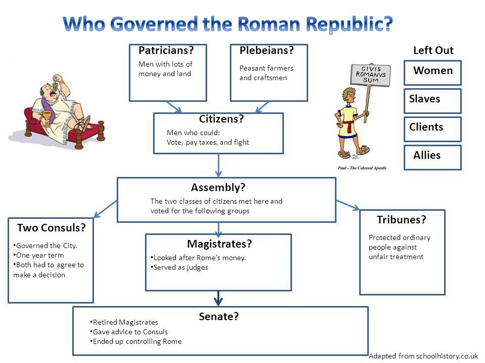venn diagram of roman republic and roman empire ibov rh ibov jonathandedecker com 3-Way Switch Wiring Diagram Basic Electrical Schematic Diagrams