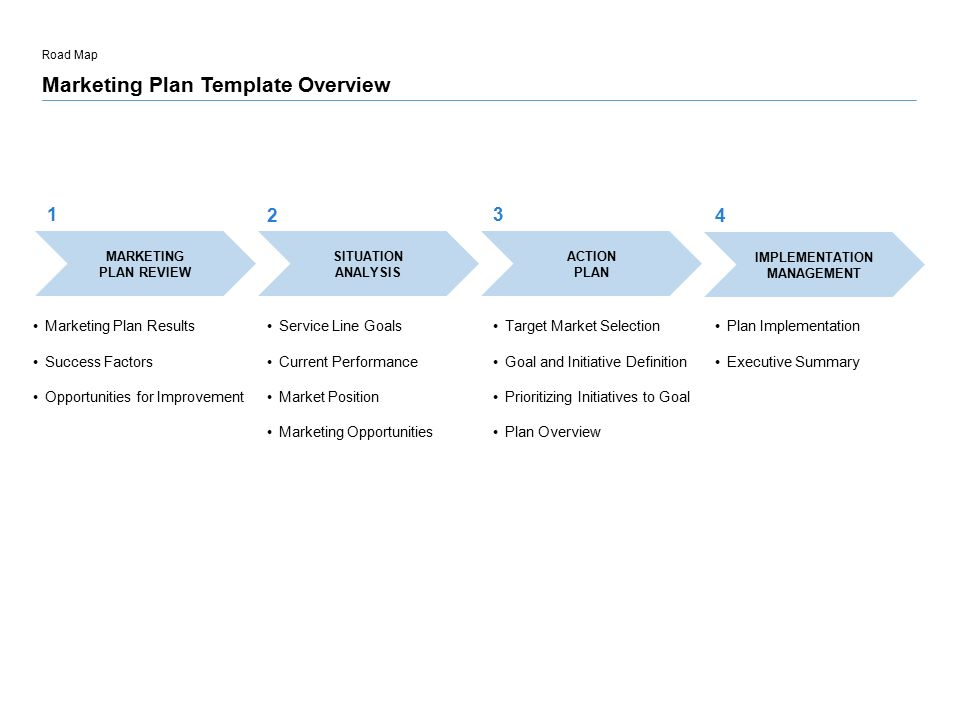 marketing plan analysis ambassador torch Executive summary the following marketing plan forms the basis for the introduction of an innovative new product by snyder's-lance inc this analysis allows me to outline the best strategies to follow for the achievement of the company's strategic goals.