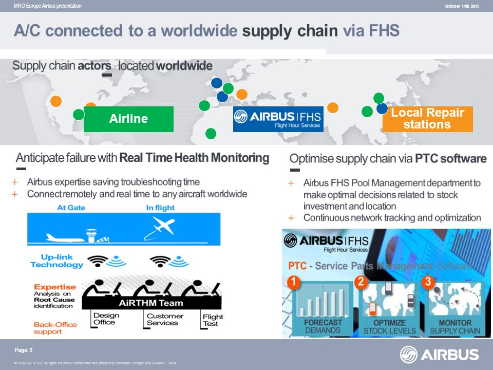 Supply Chain And Logistics Ppt Video Online Download