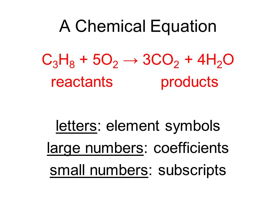 Balancing Chemical Equations Ppt Video Online Download
