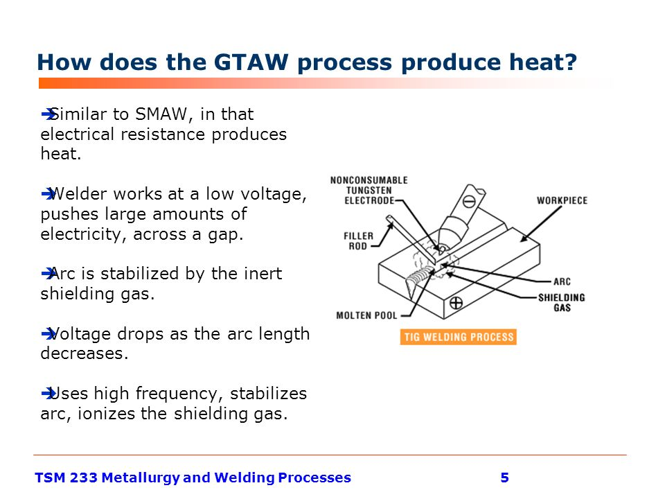 Gas Tungsten Arc Welding Ppt Download