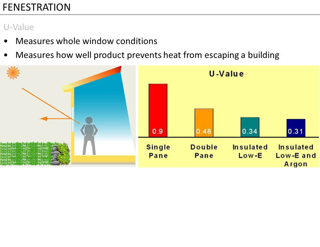 Ventilation And Fenestration Ppt Video Online Download Double Glazing Diagrams Showing Heat From The Sun Passing Through 31