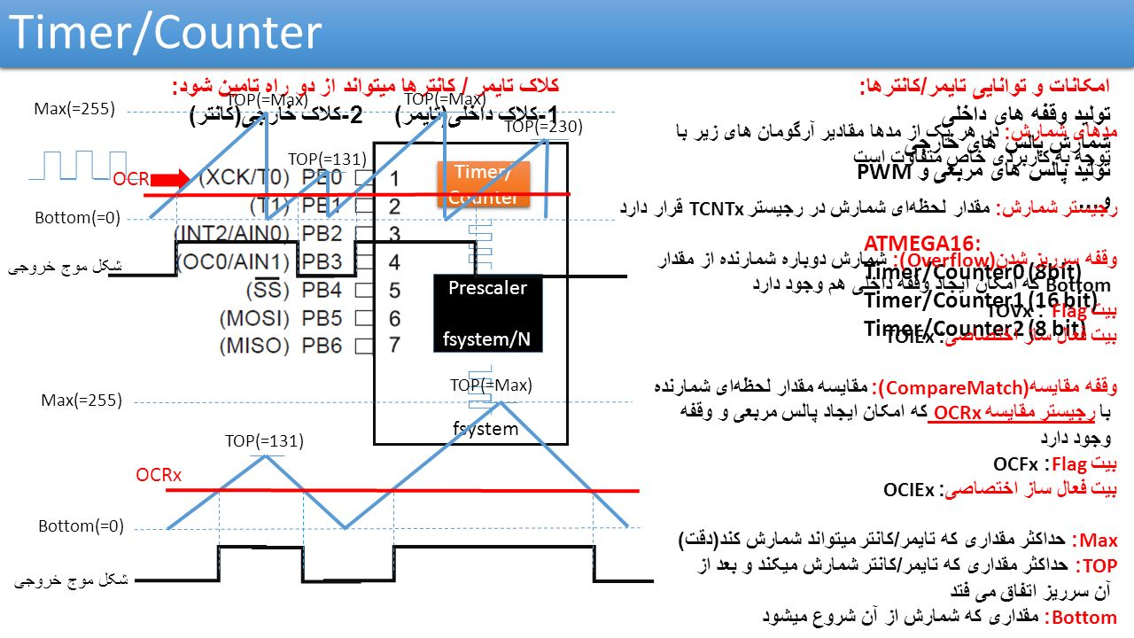 Lecturer Reza Arjmandi Autumn Ppt Video Online Download How To Configure Watchdog Timers Of Avr Microcontroller Atmega16 4 Timer Counter